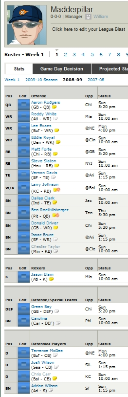 My team at the beginning of the 2009 fantasy football season.